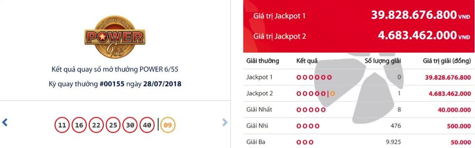 Jackpot lần đầu xuất hiện tại Bình Phước