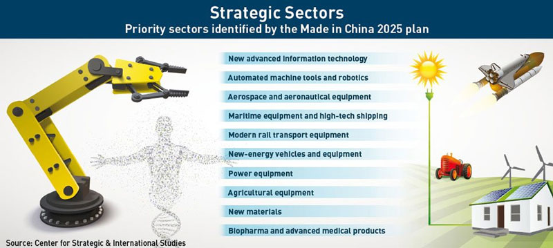 Vũ khí giấu kín của Trung Quốc: Bước ngoặt thế kỷ khiến Mỹ giật mình