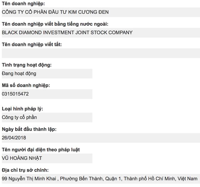 Thông tin về đối tác nhận chuyển nhượng 12,5% vốn CJ CGV Việt Nam từ Phương Nam khiến không ít người băn khoăn (nguồn: Cổng thông tin quốc gia về doanh nghiệp)