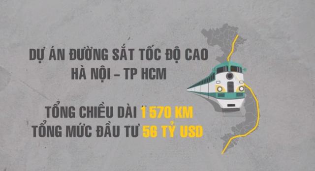 58 tỷ USD cho đường sắt tốc độ cao Bắc – Nam: Vốn đầu tư công hay tư?