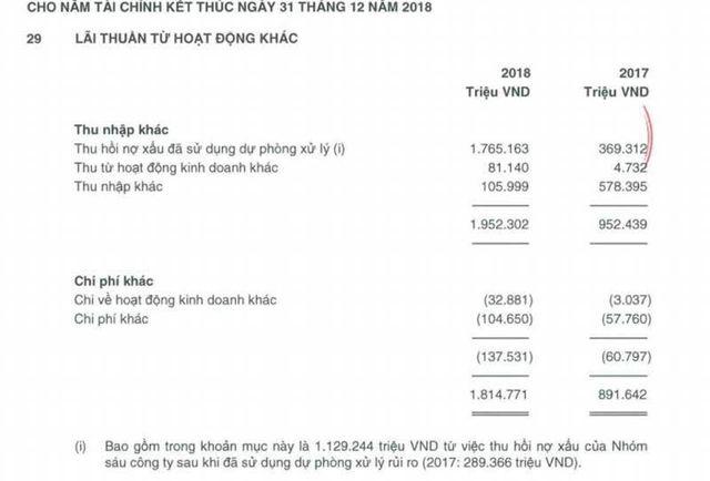 Siết nợ ngàn tỷ từ Bầu Kiên, đại gia Trần Hùng Huy đối mặt với thế lực mới - 1