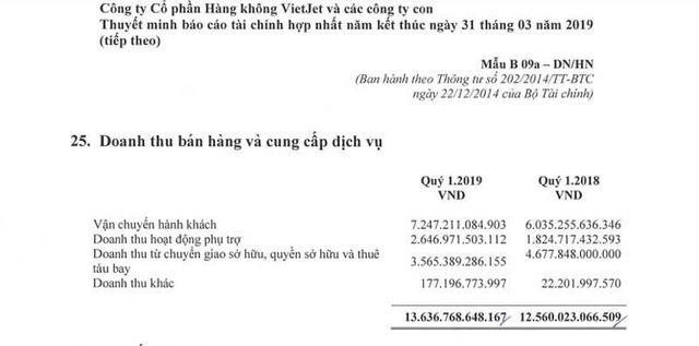 Quý bà Việt chơi tỷ USD ở thượng đỉnh, kiếm vài ngàn tỷ tiền lãi - 1