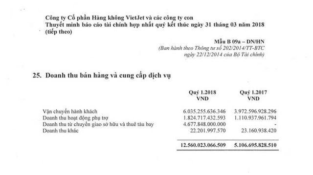 Quý bà Việt chơi tỷ USD ở thượng đỉnh, kiếm vài ngàn tỷ tiền lãi - 2