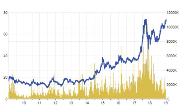 """Mai Phương Thuý bất ngờ """"gây sốt"""" khi cổ phiếu VCB liên tục lập đỉnh giá - 2"""