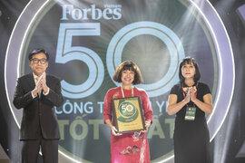 Forbes: Vinh danh Techcombank top 50 công ty niêm yết tốt nhất Việt Nam