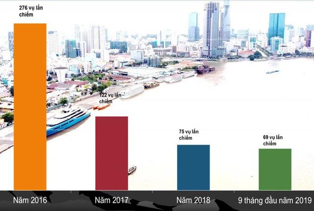 Thôn tính đất vàng ven sông Sài Gòn: Tài sản chung biến thành của riêng - 1