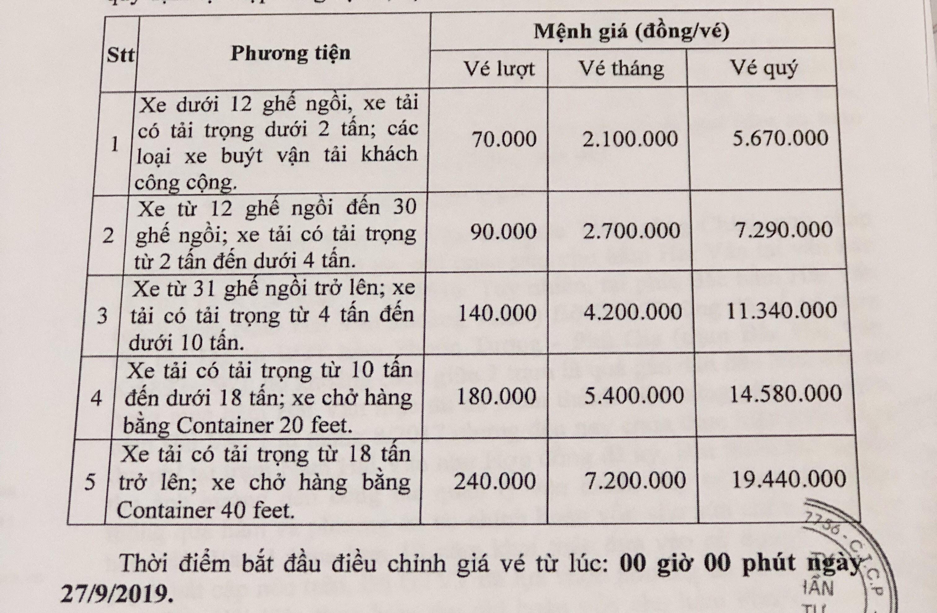 Điều chỉnh mức phí BOT qua trạm Bắc Hải Vân từ ngày 27/9