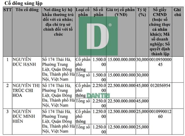Siêu thị Minh Hoa bất ngờ giảm 90% vốn, website ngừng hoạt động - 3