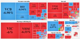 """Cổ phiếu nhà Cường Đôla tăng 79% giữa cơn """"ác mộng"""" trên sàn chứng khoán"""