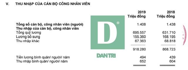 Lộ diện ngân hàng trả lương nhân viên cao nhất Việt Nam - 2