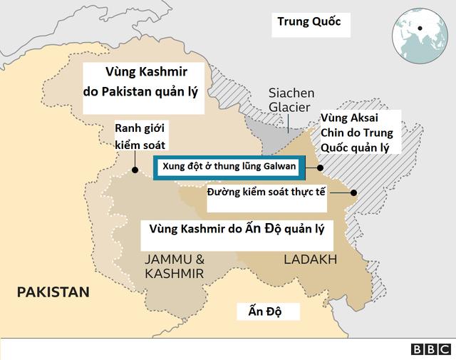 So kè sức mạnh quân sự Ấn - Trung