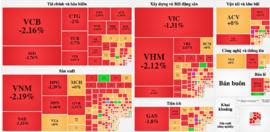 """GDP tăng thấp nhất lịch sử thống kê, chứng khoán """"nhuốm đỏ"""" cả 3 sàn"""