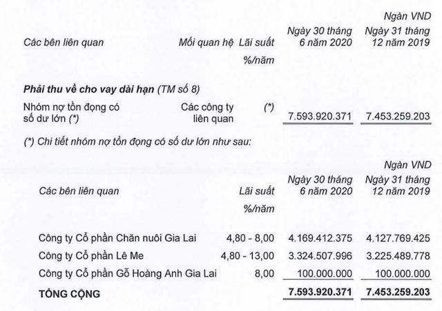 """Chỉ một động thái, bầu Đức """"xoá nợ"""" gần 5.900 tỷ đồng cho một công ty - 3"""