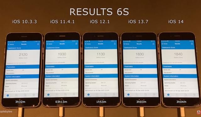 Phiên bản iOS nào ngốn pin nhất từ iOS 10 đến iOS 14? - 2