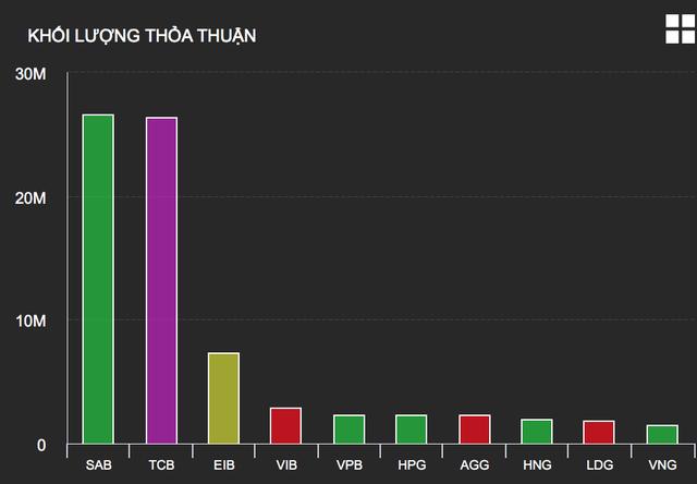 Tài sản Chủ tịch Techcombank Hồ Hùng Anh và người nhà tăng sốc! - 2