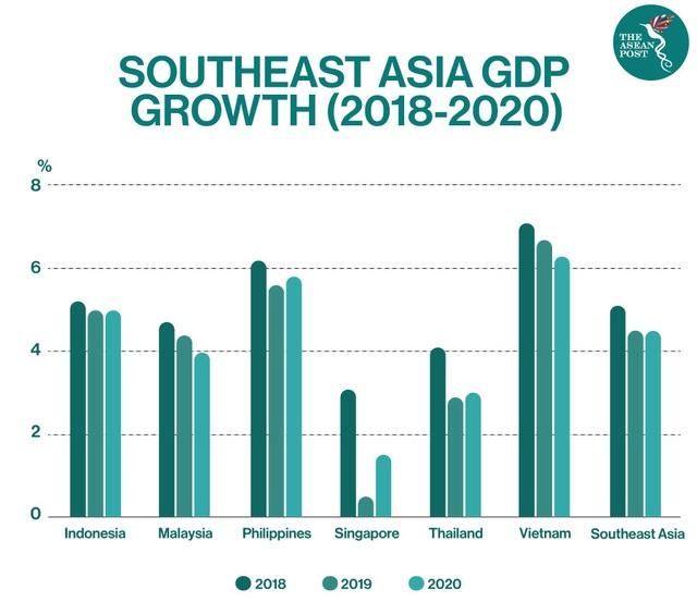 Việt Nam có thể vươn lên thành đầu tàu phát triển kinh tế của ASEAN - 2
