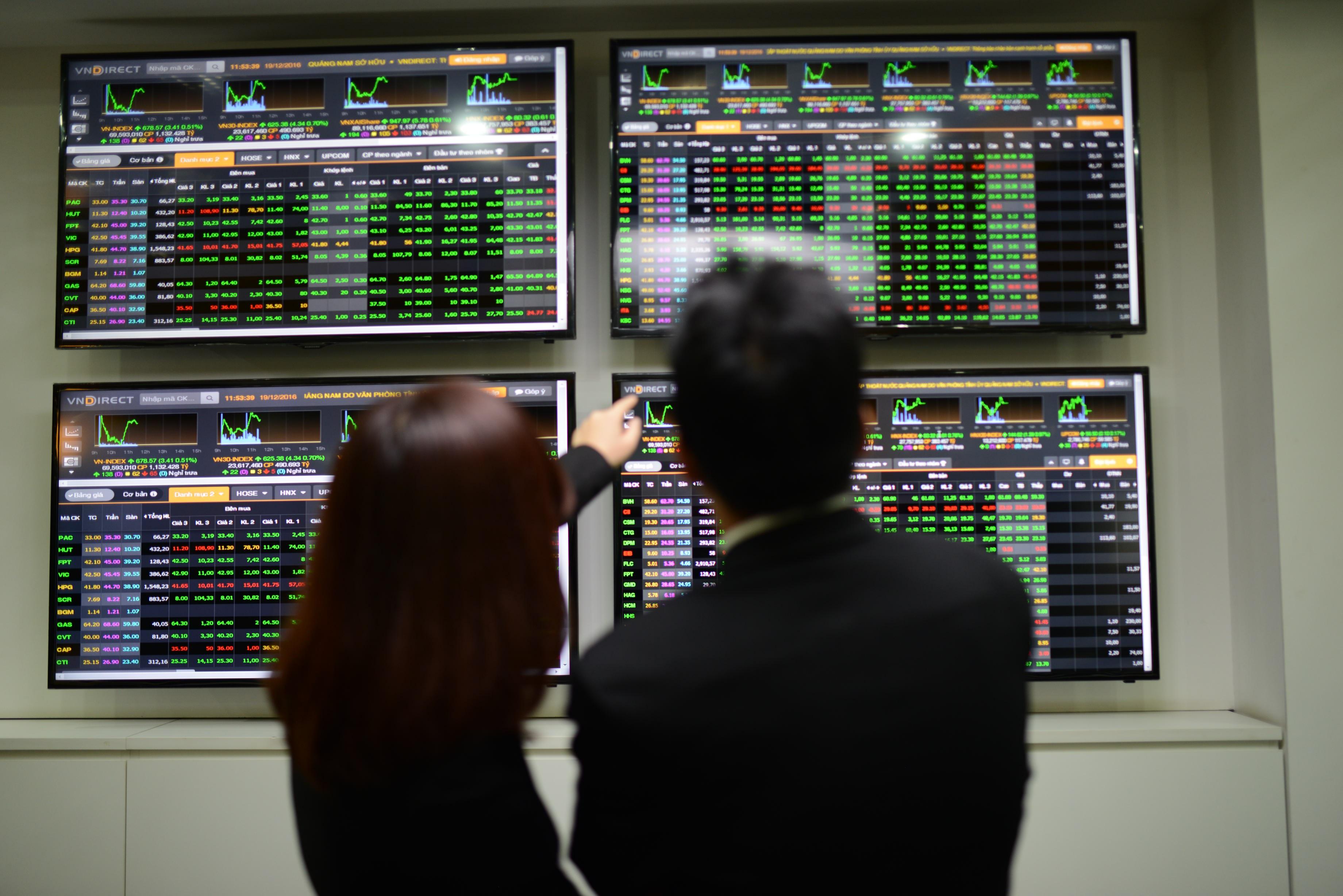 Thị trường nín thở với bầu cử Tổng thống Mỹ, cổ phiếu ngân hàng vẫn bứt tốc