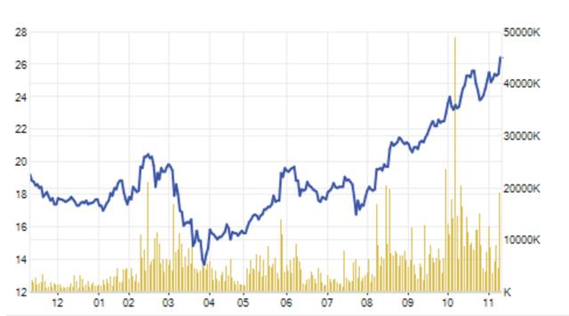 Cổ phiếu lập đỉnh, tài sản Chủ tịch ACB tăng gần 1.000 tỷ đồng  - 2