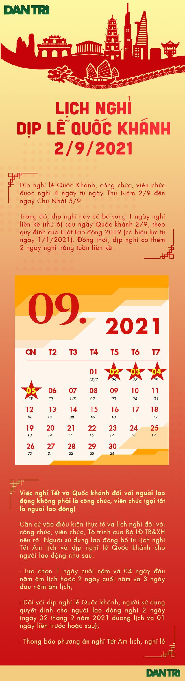 Infographic: Lịch nghỉ Tết Nguyên đán Tân Sửu và Quốc khánh 2/9 - 2