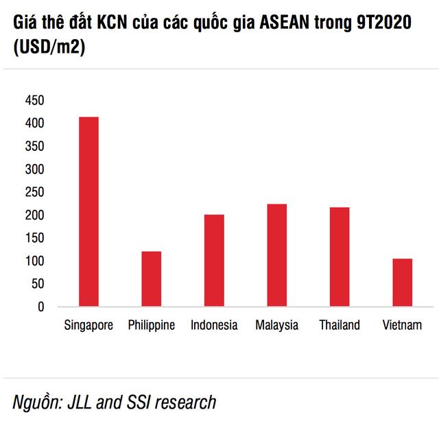 Loạt đại bàng từ Trung Quốc tới Việt Nam, nhiều đại gia hốt bạc - 3