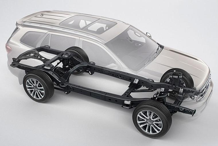 Phân biệt SUV và CUV: Hai dòng xe thường bị