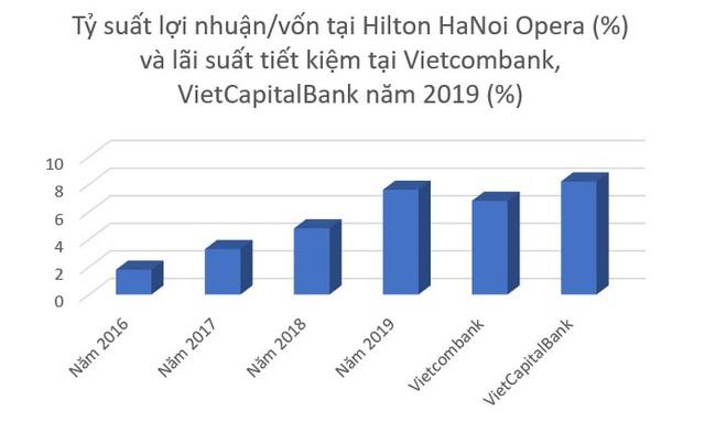 Vén màn bí mật Hilton Hà Nội - khách sạn 5 sao ấn tượng bậc nhất thủ đô - 2