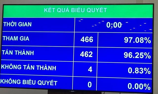 Ông Phạm Minh Chính nhậm chức Thủ tướng Chính phủ - 2