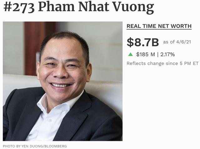 Ông Phạm Nhật Vượng giàu nhất lịch sử, tài sản gia đình tăng mạnh - 3