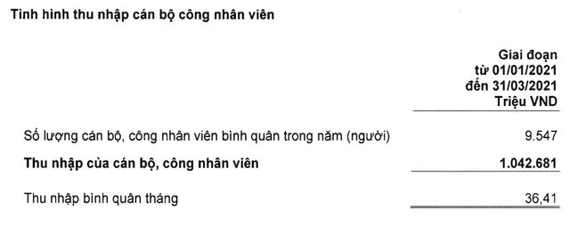 Nhân viên ngân hàng nào thu nhập khủng nhất Việt Nam? - 2