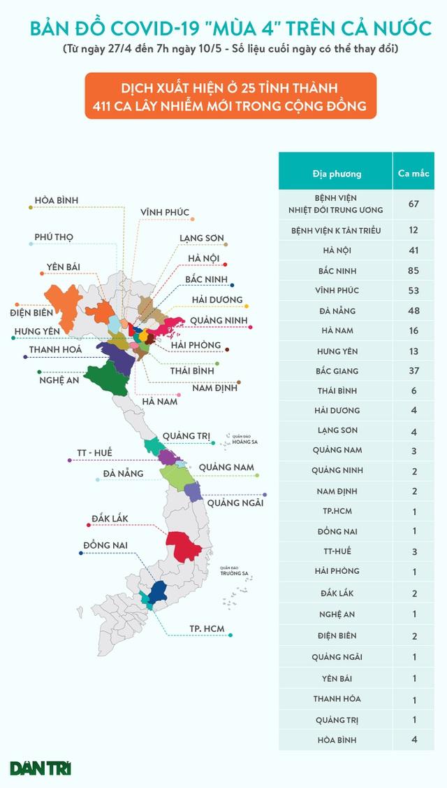 Bản đồ Covid-19 ngày 10/5: Dịch loang 25 tỉnh, thành với tốc độ nhanh - 1