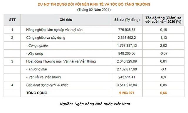 Người Việt đang đầu tư gì? - 1