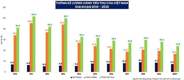 Người Việt đang đầu tư gì? - 2