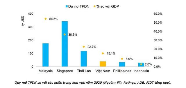Người Việt đang đầu tư gì? - 3