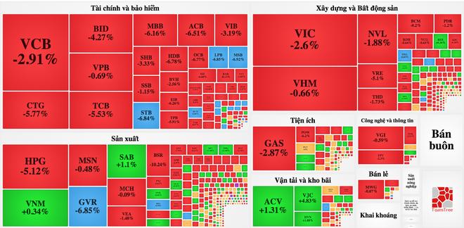 Giao dịch tù mù khiến VN-Index bay 40 điểm: HSX đang đuổi khách? - 1