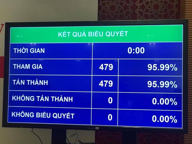 Ông Phạm Minh Chính lần thứ 2 nhậm chức Thủ tướng Chính phủ - 1