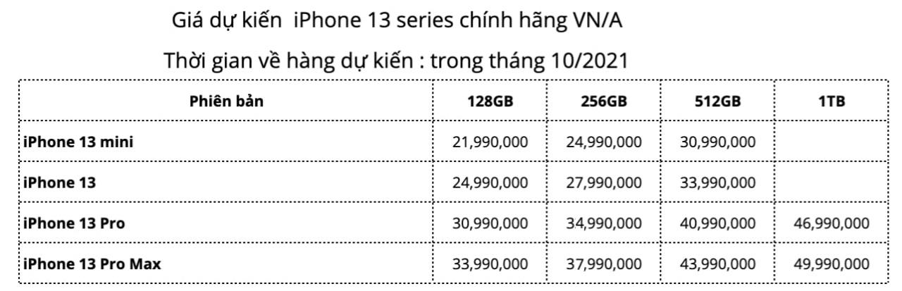 iPhone 13 Pro Max có giá cao nhất lên tới 50 triệu đồng tại Việt Nam