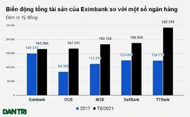 Thay tướng, bao giờ Eximbank đổi vận?
