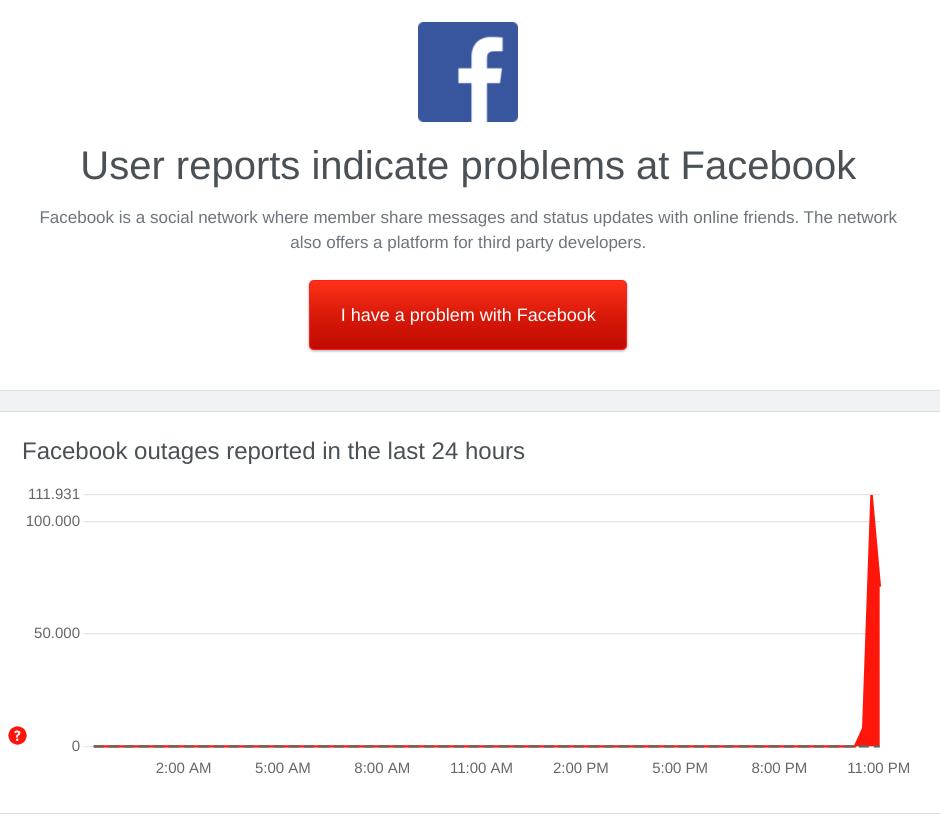 Toàn bộ dịch vụ Facebook