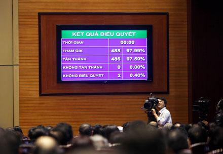 Quốc hội thông qua Hiến pháp mới