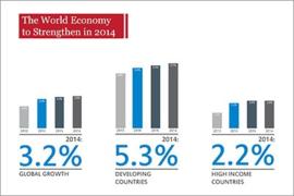 World Bank: Kinh tế toàn cầu đang ở giai đoạn bước ngoặt
