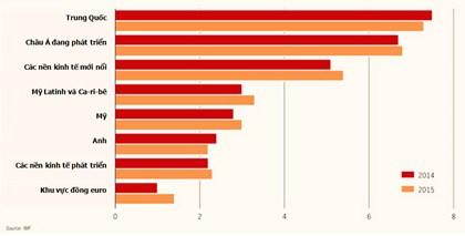 IMF cảnh báo làn sóng rút vốn đột ngột năm 2014