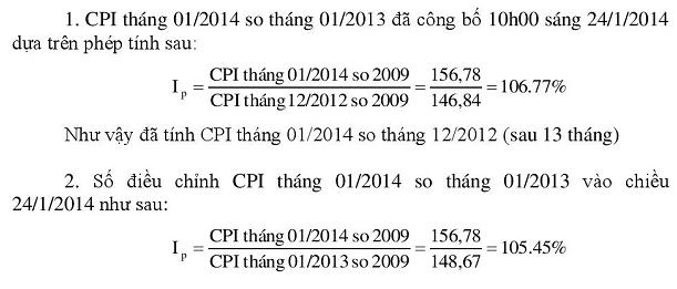 Trần tình nhầm lẫn số liệu CPI, Tổng cục Thống kê công khai cách tính