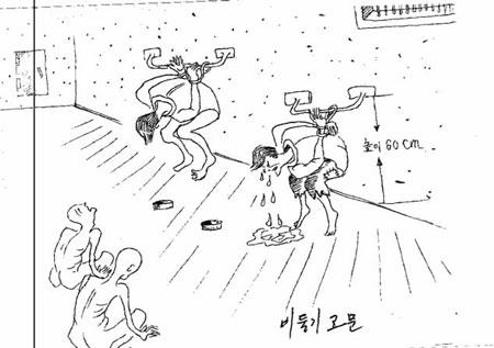 Những phác họa kinh hoàng của LHQ về tù nhân Triều Tiên