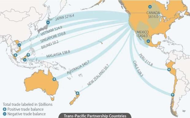 TPP có thể giúp Việt Nam chiến thắng trong cuộc chiến cá da trơn?