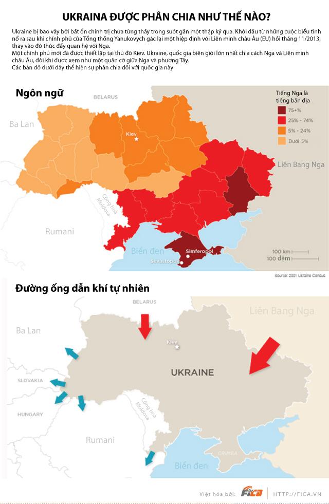 [INFOGRAPHIC] Ukraina được phân chia như thế nào?