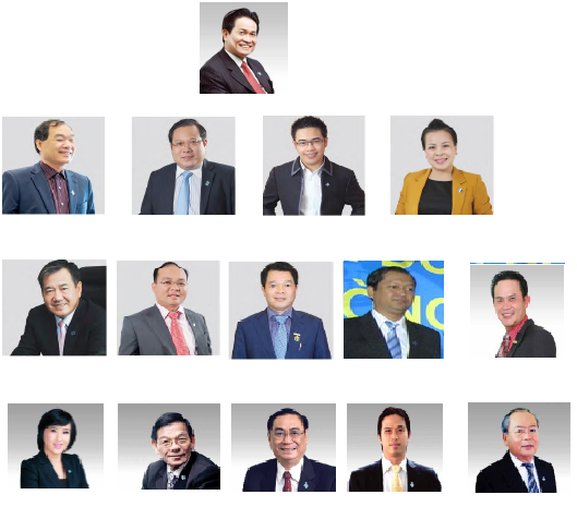 [Ảnh] Nhân sự HĐQT Sacombank qua 3 kỳ đại hội