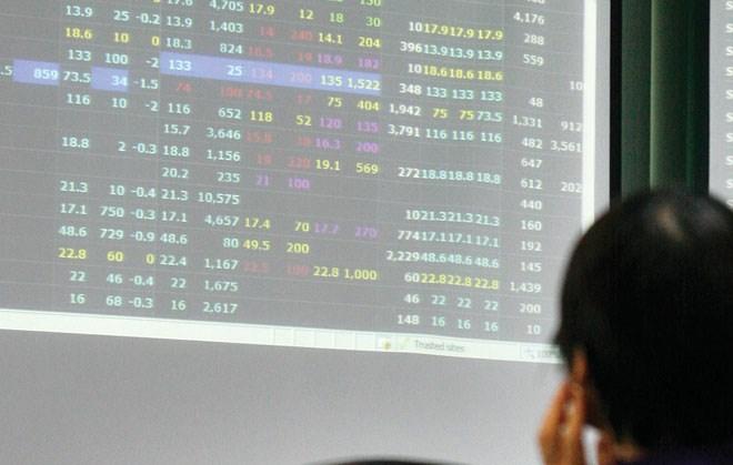 Thị trường trước áp lực giải chấp