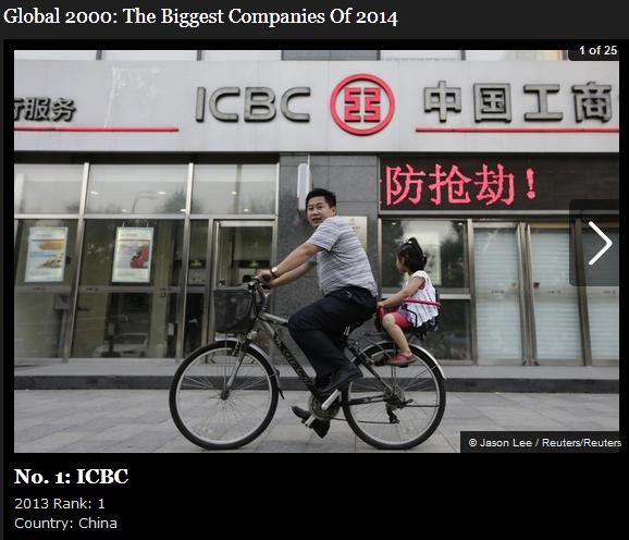 Những công ty lớn nhất thế giới: Thế kỷ của Trung Quốc?