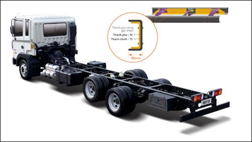 Doanh nghiệp vận tải xoay sở ra sao khi bị siết tải trọng?
