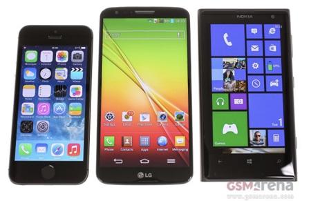 Smartphone xuất xưởng vượt 300 triệu máy, Android chiếm 85%